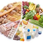 Servono strategie per aumentare la sicurezza alimentare