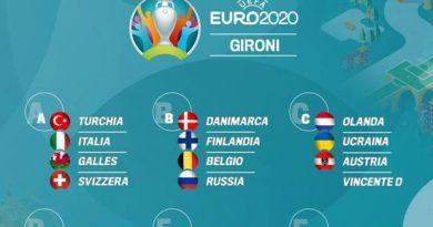 gironi Euro2020