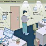 Roma prima città italiana ad avviare sperimentazione Li-Fi in una scuola