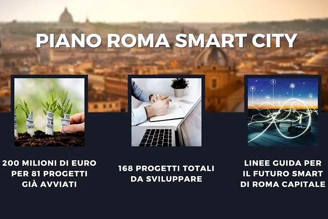 roma smart